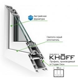 Окна KHOFF